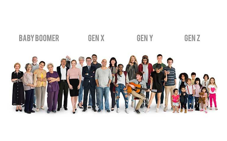 generaciones por años