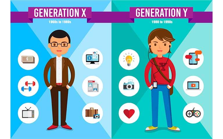 diferencia entre generación x y generación y